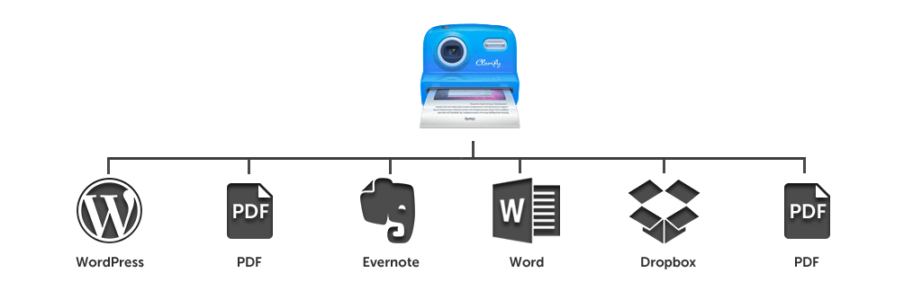 export-and-publish3